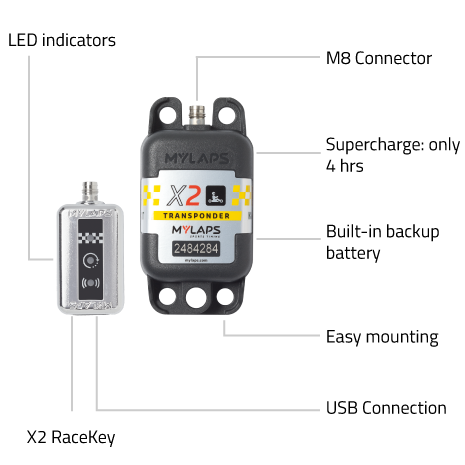 Introducing the X2 Transponder and RaceKey