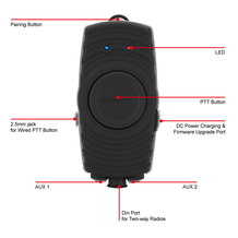 Sena SR10 Bluetooth 2-Way Radio Adapter Connections